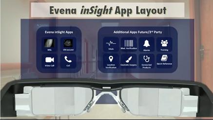 Evena inSight App Layout