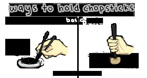 Ways to hold chopsticks